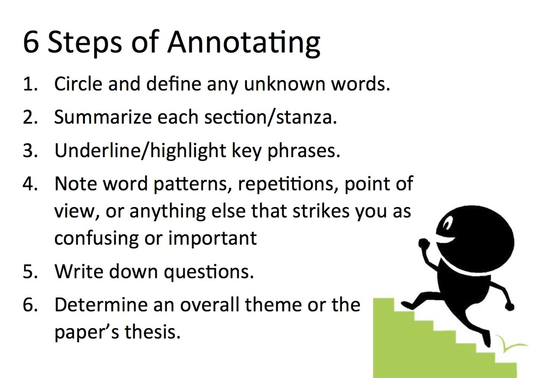 annotated essay definition